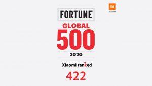 Xiaomi continua a guadagnare posizioni nella Fortune Global 500 La casa cinese ha raggiunto il 422° posto