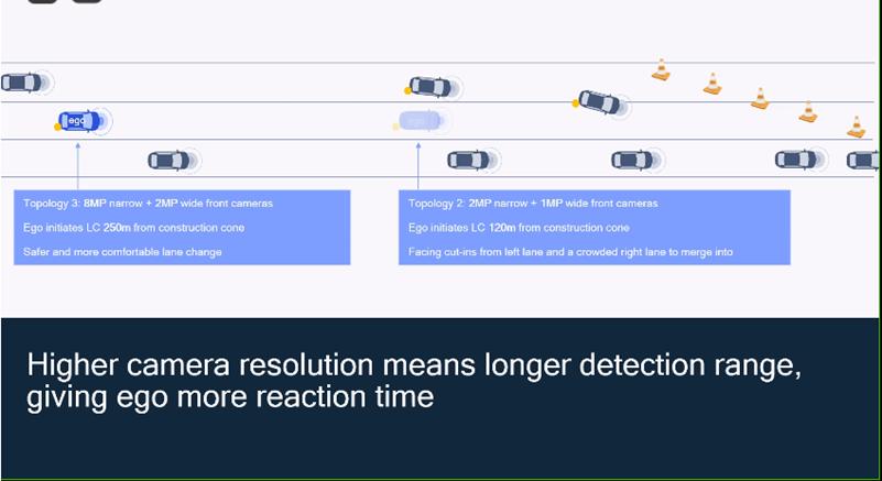 Qualcomm guida autonoma lavori stradali