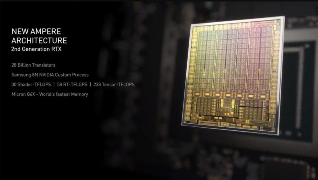 RTX 30 series architettura Ampere
