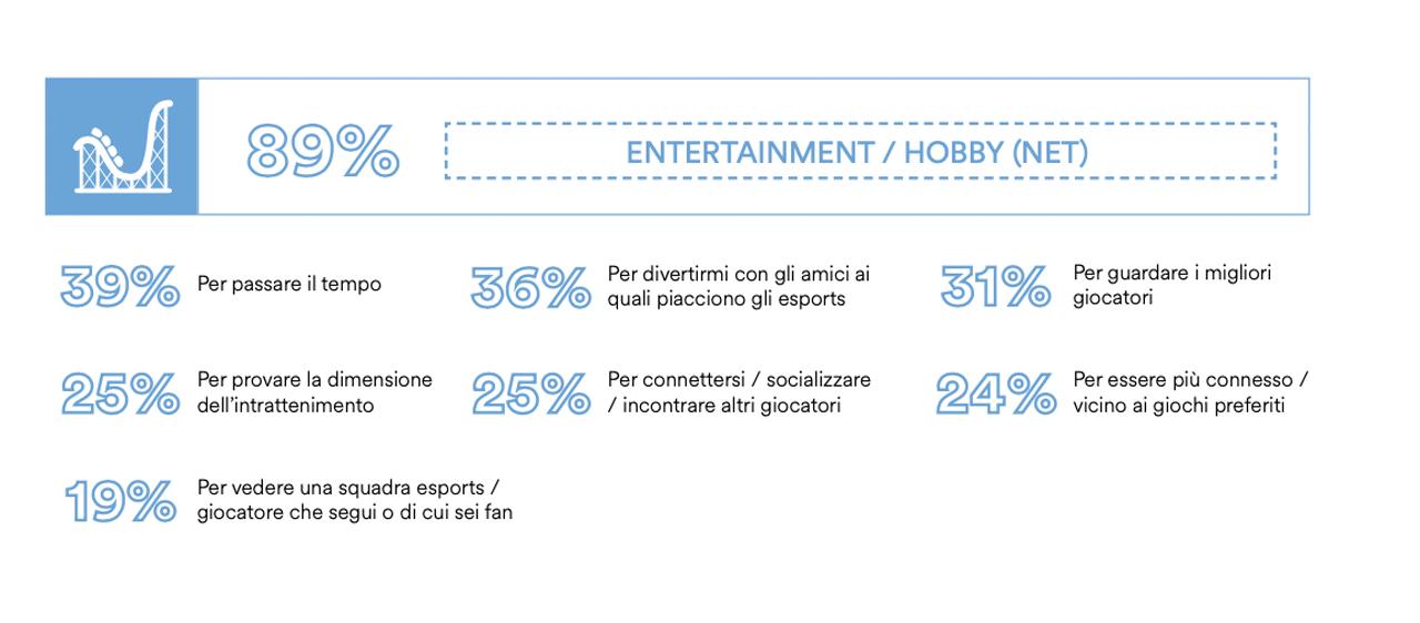 esports italia intrattenimento