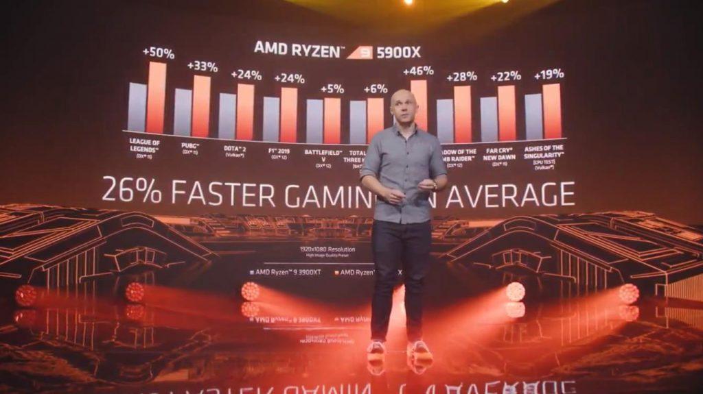 AMD Ryzen Zen 3 AMD Ryzen 9 5900X