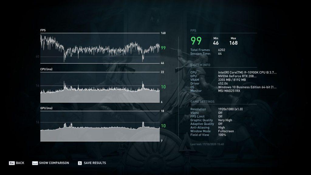 Assassin's Creed Odyssey Alto