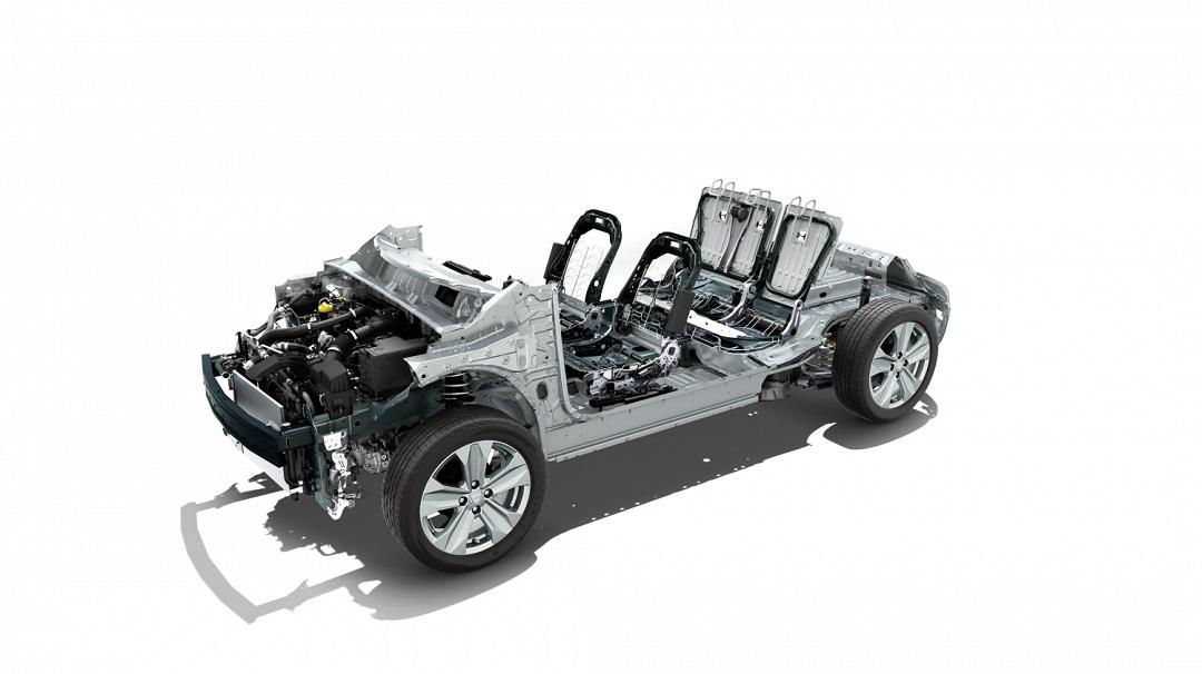 Dacia Sandero 2020 piattaforma