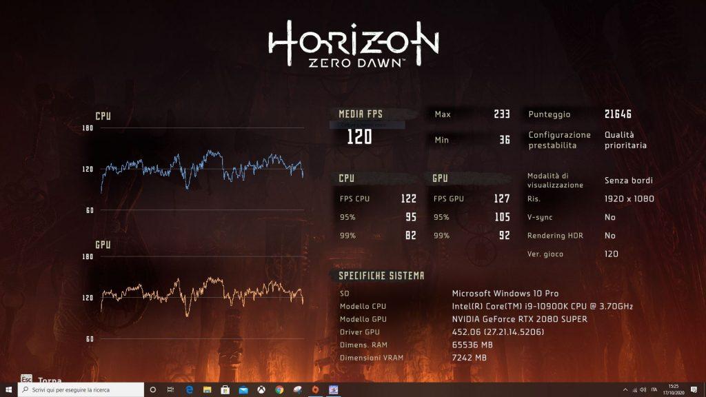 Horizon zero dawn alto