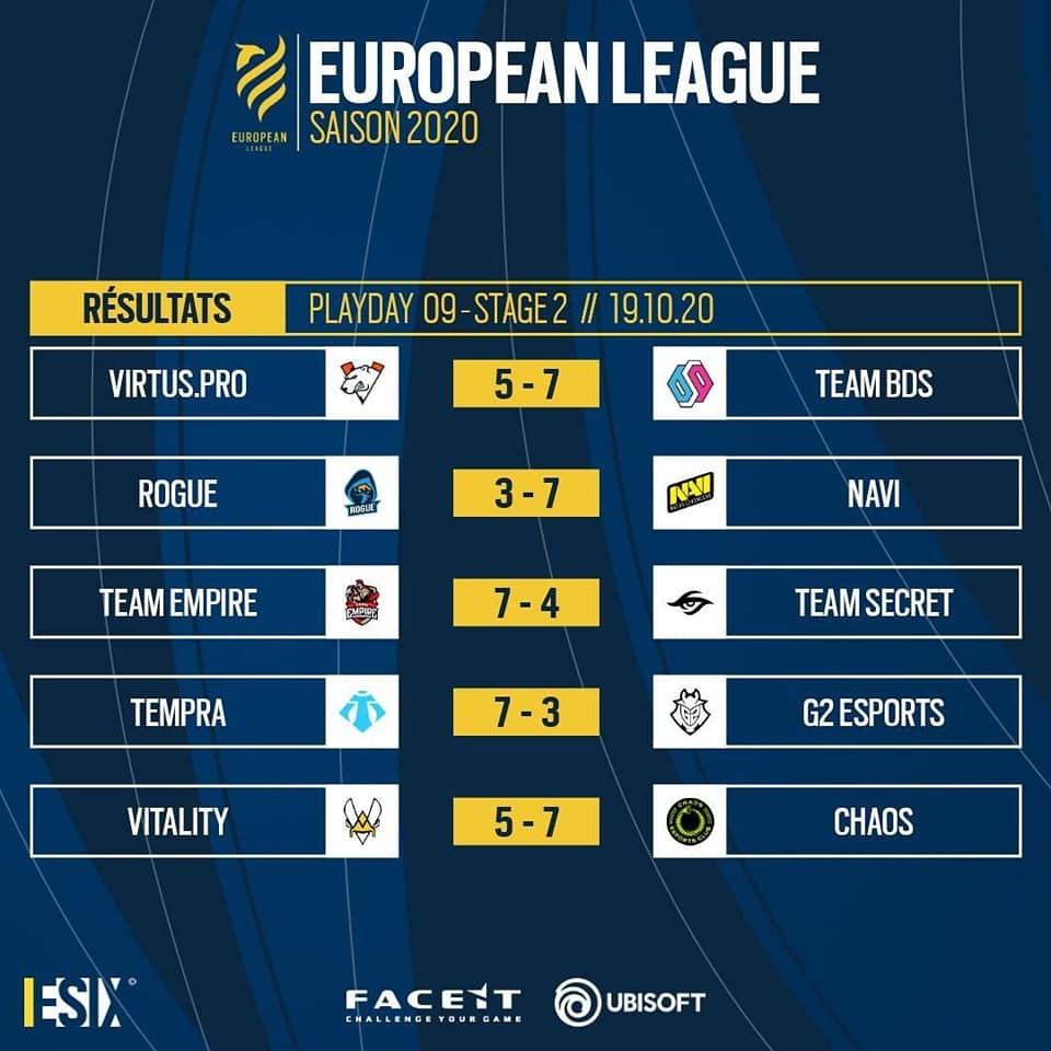 NAVI european league