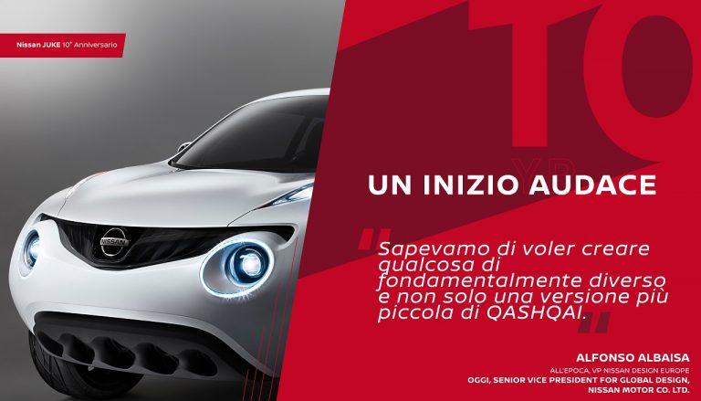Nissan Juke 10 anni