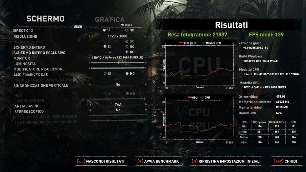 Tomb Raider TAA Ultra