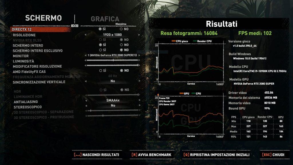 Tomb Raider SMAA4x Ultra