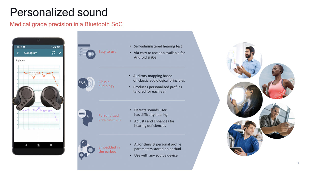 tecnologia jacoti per auricolari true wireless