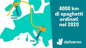 World Pasta Day: 4.000 km di spaghetti ordinati su Deliveroo  Svelati alcuni aneddoti su un prodotto a cui gli italiani non sanno rinunciare
