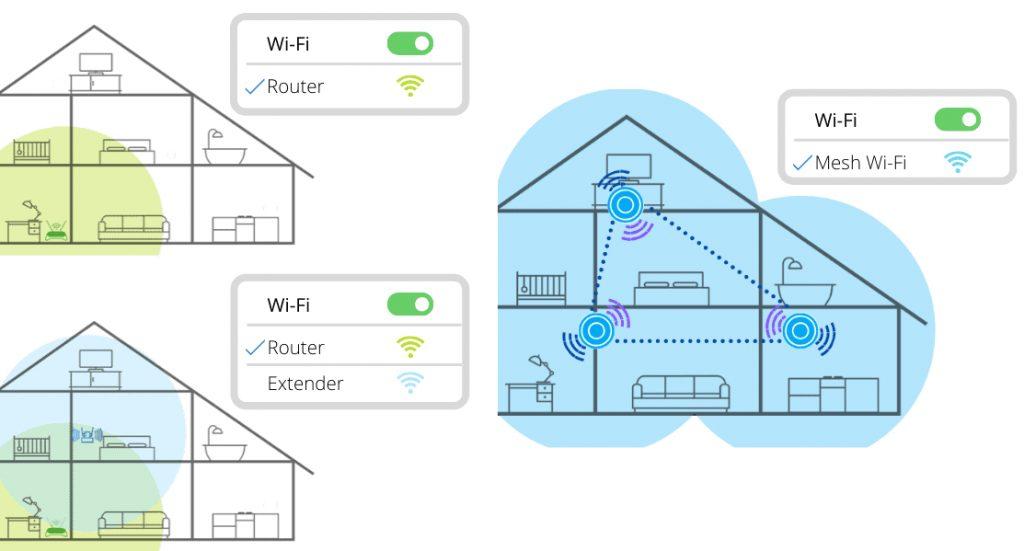 ASUS ZenWifi AX Mini recensione mesh network