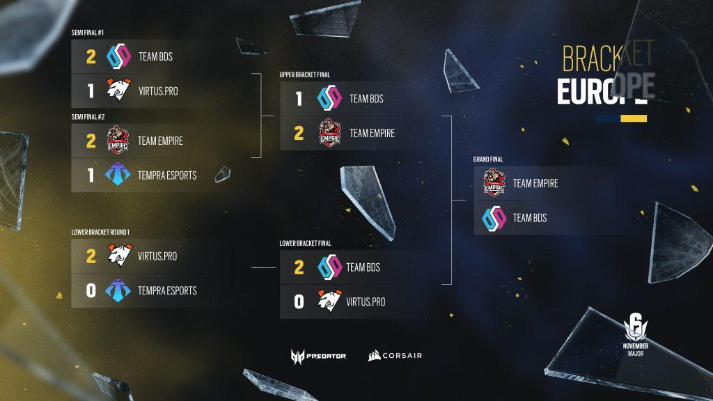 Six Major Paris schedule