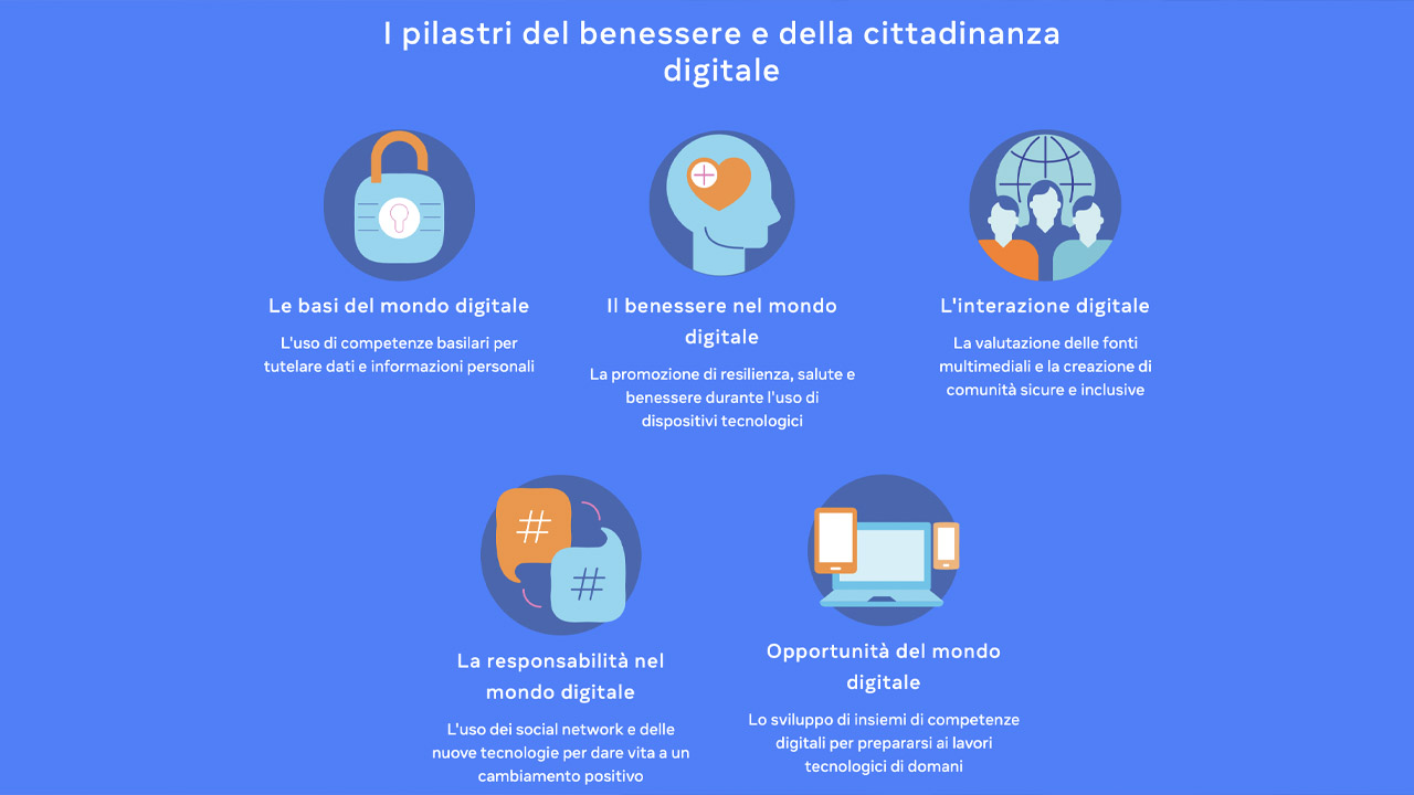 facebook getdigital pilastri benessere digitale