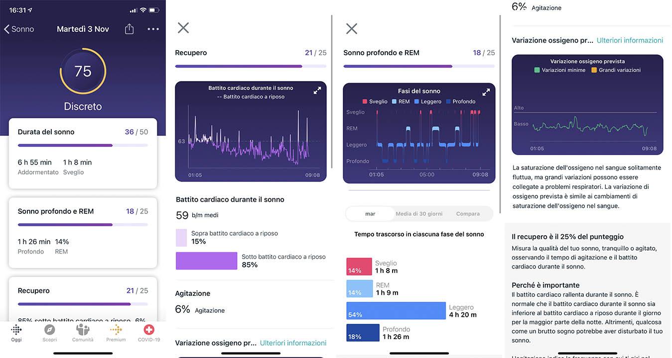 fitbit_sense monitoraggio sonno