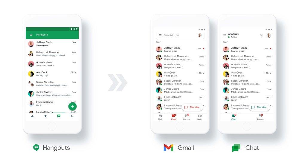 Novità Tech 2021 Hangouts Chat Google