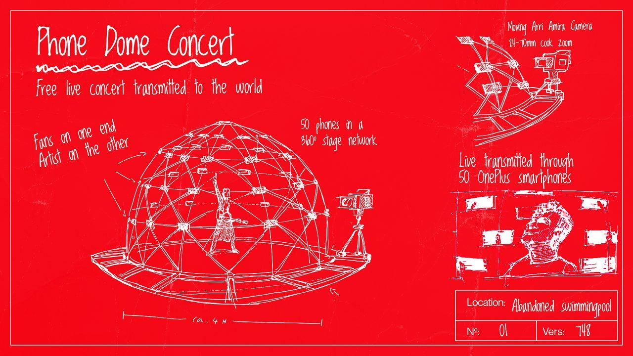 OnePlus presenta l'innovativo evento Phone Dome Concert thumbnail
