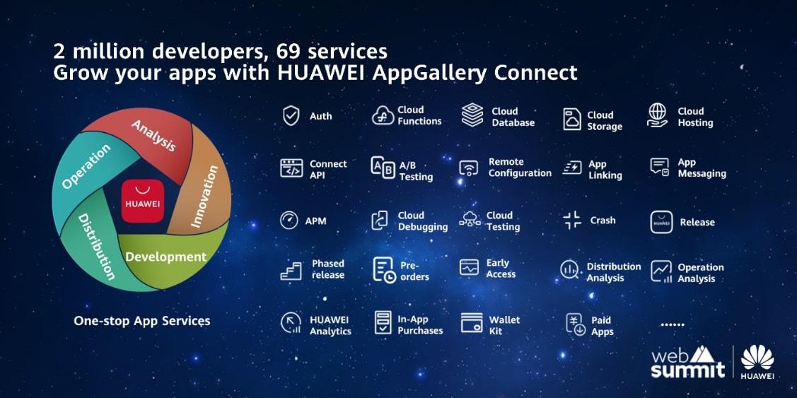 Web-Summit-2020-Huawei-Tech-Princess