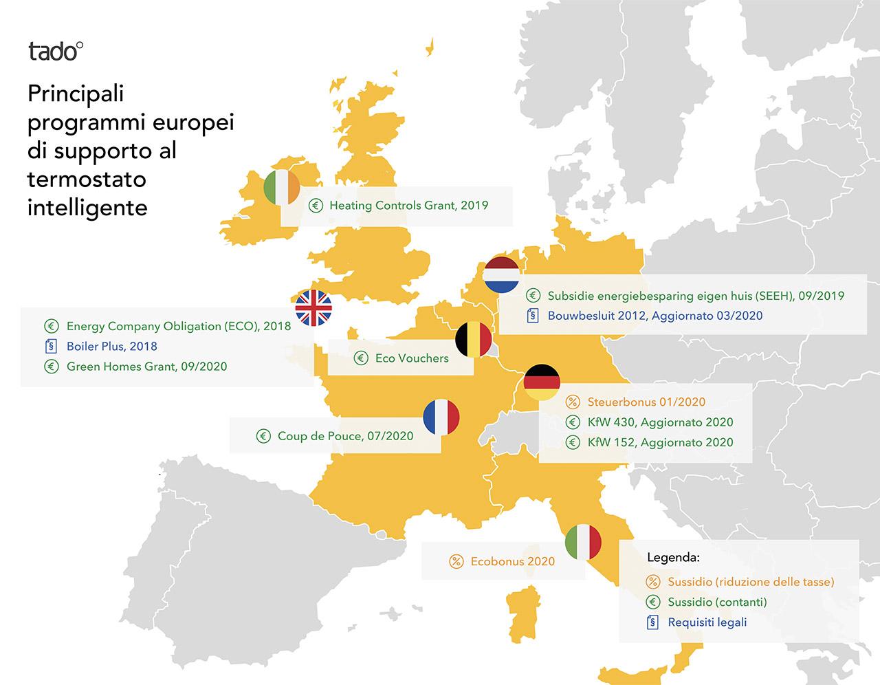 incentivi europei termostato smart tado