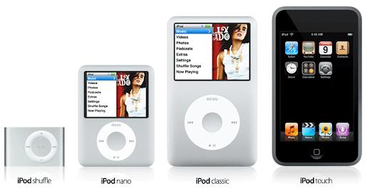 dispositivi musicali iPod