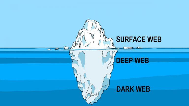 Dark web deep web