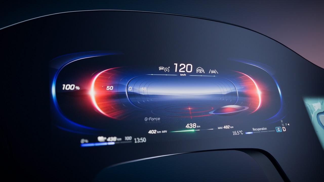 Mercedes Hyperscreen schermo
