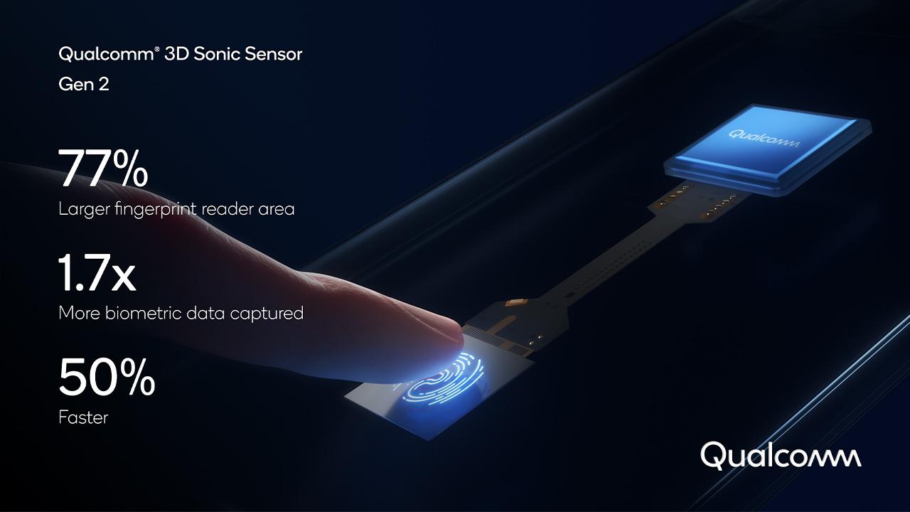 sensore impronte digitali qualcomm seconda generazione
