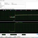 stress graph EK AIO Basic