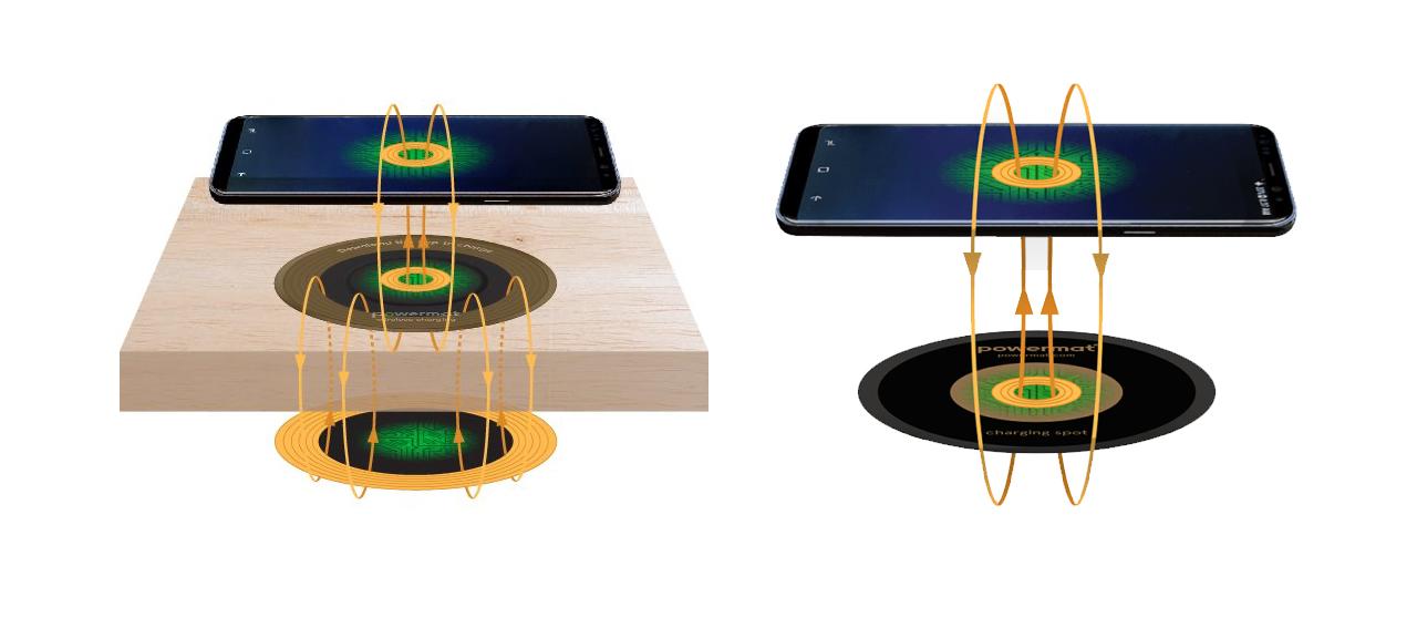 tecnologia wireless di powermat