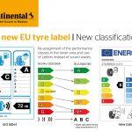 Nuova etichettatura europea 2