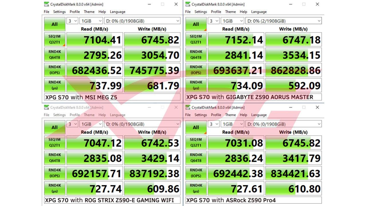 benchmark ssd XPG S70 su Intel Z590