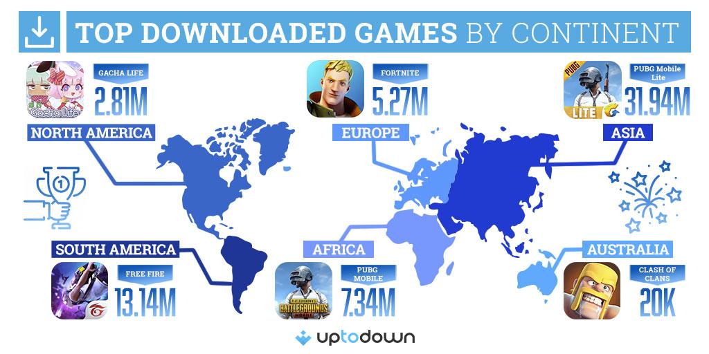 giochi mobile Uptodown