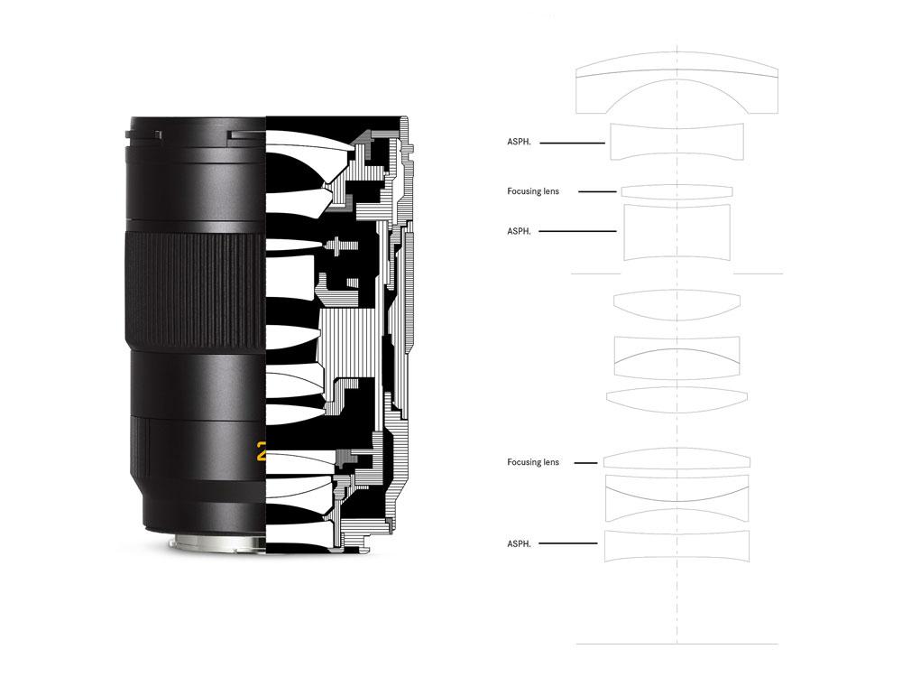 28mm f/2 apsh