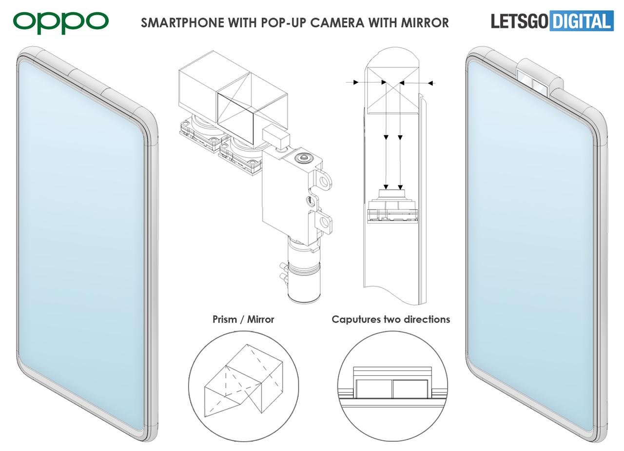 oppo fotocamere - nuovo brevetto specchi