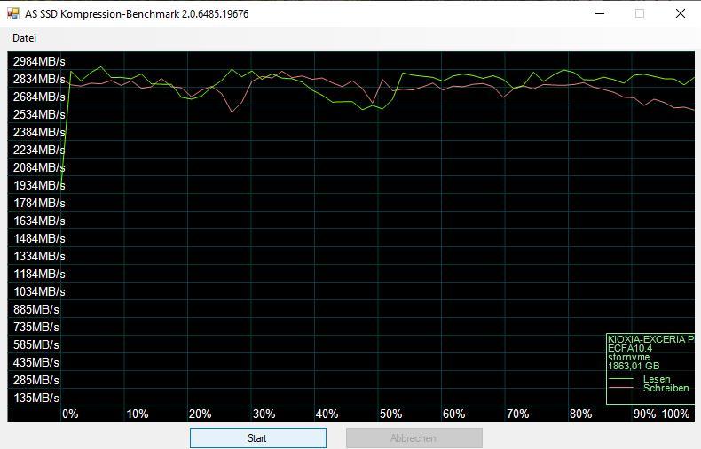 AS SSD Grafico KIOXIA Exceria Plus