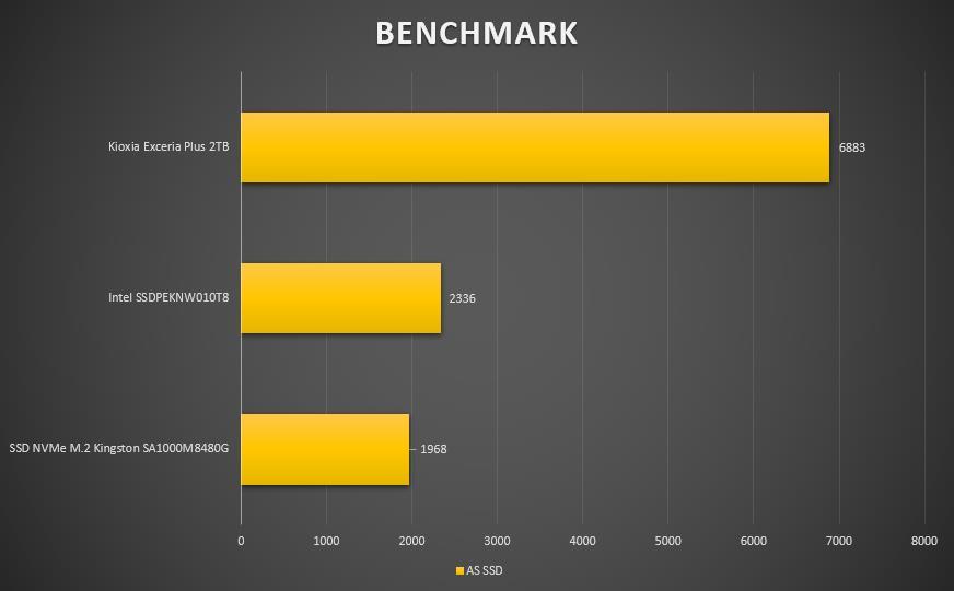 Grafico AS SSD