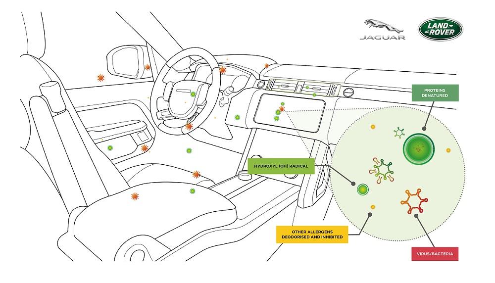 Jaguar Land Rover filtro aria