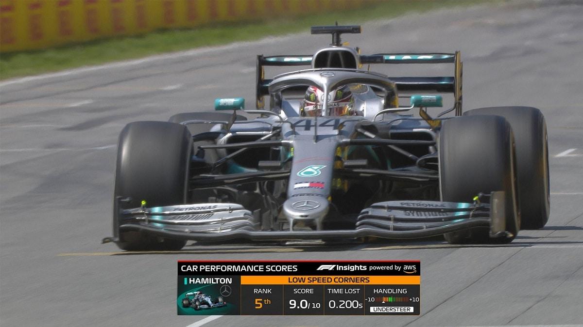 Amazon Web Services annuncia nuove Insights per la Formula 1 thumbnail
