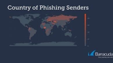 Barracuda phishing