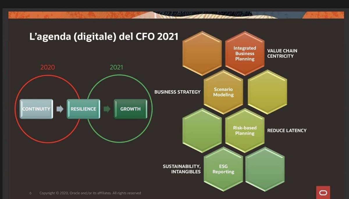 Oracle: dalla resilienza alla crescita grazie all'evoluzione digitale thumbnail