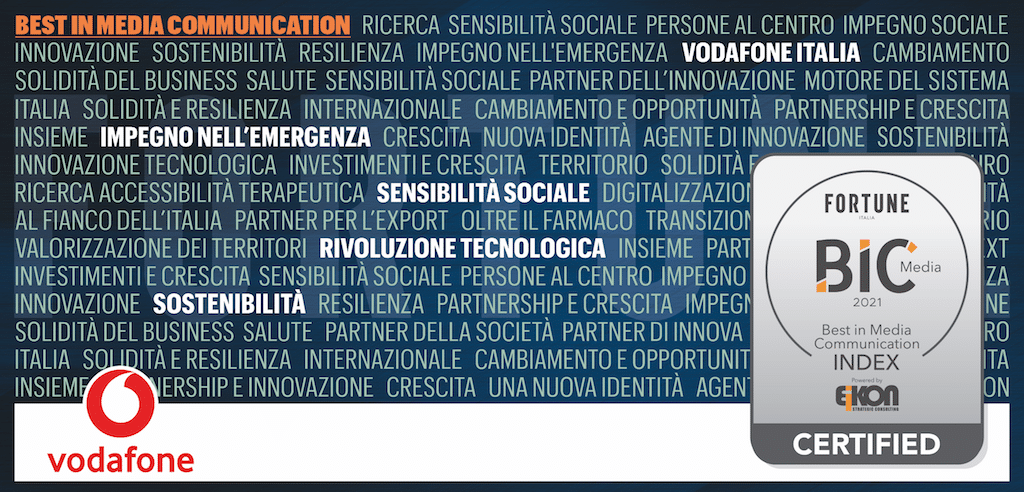 Vodafone Italia BIC