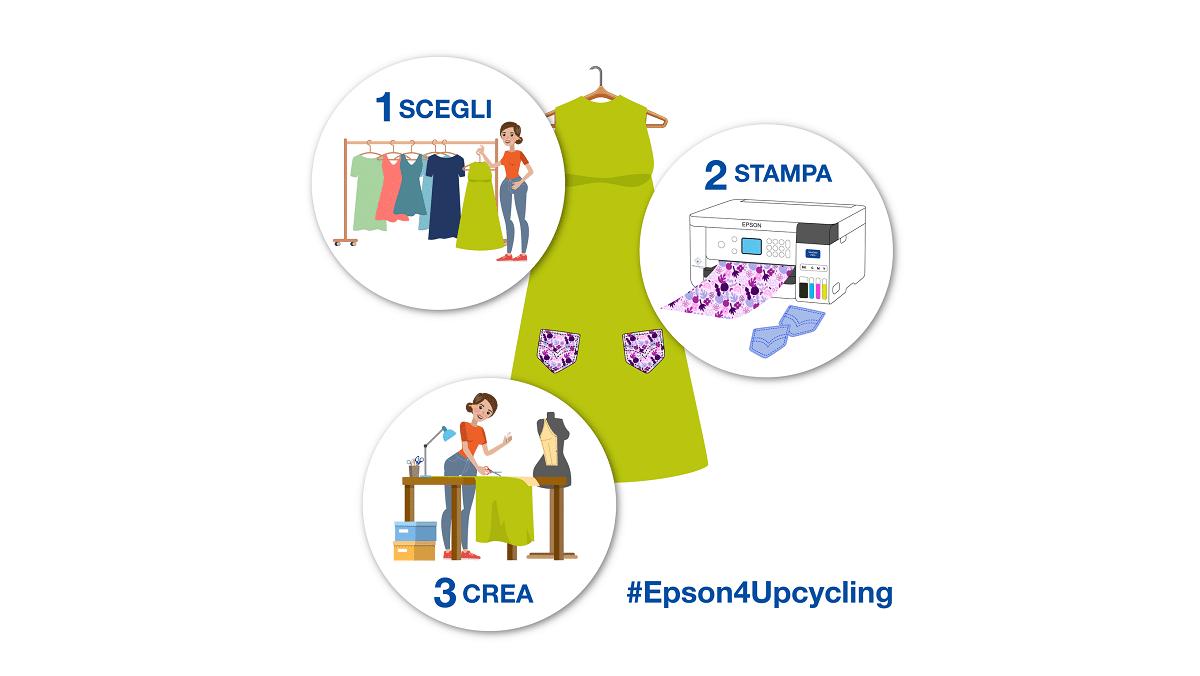 Parte il progetto Upcycling: con Epson la moda si fa sostenibile thumbnail