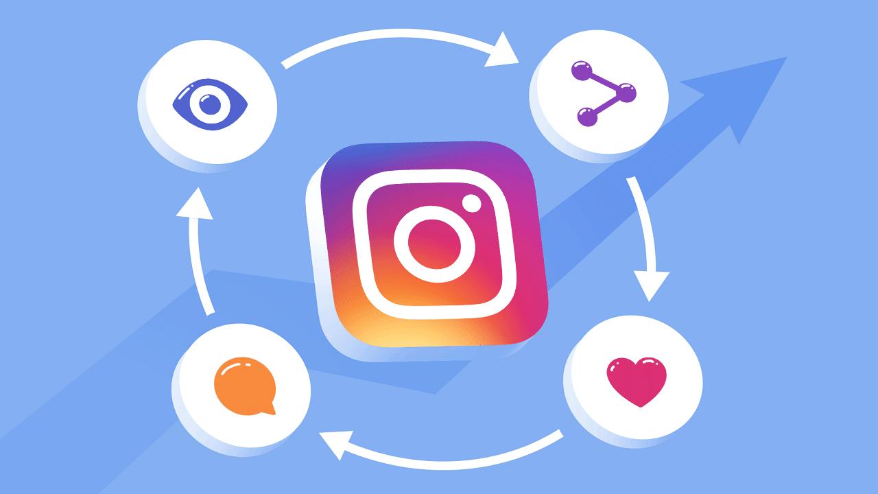 Instagram tossico per gli adolescenti? L'analisi del Wall Street Journal thumbnail