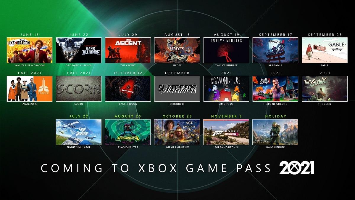 Xbox & Bethesda Showcase: ecco la lineup completa delle esclusive thumbnail