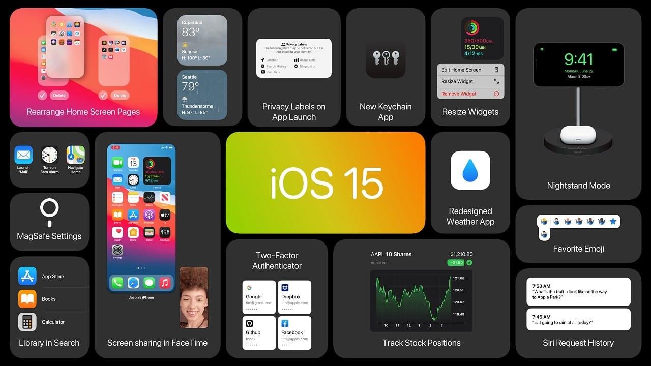 """iOS 15 uscirà senza la funzionalità """"Dov'è"""" di Apple thumbnail"""