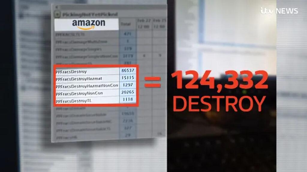 documento trapelato prodotti amazon distrutti