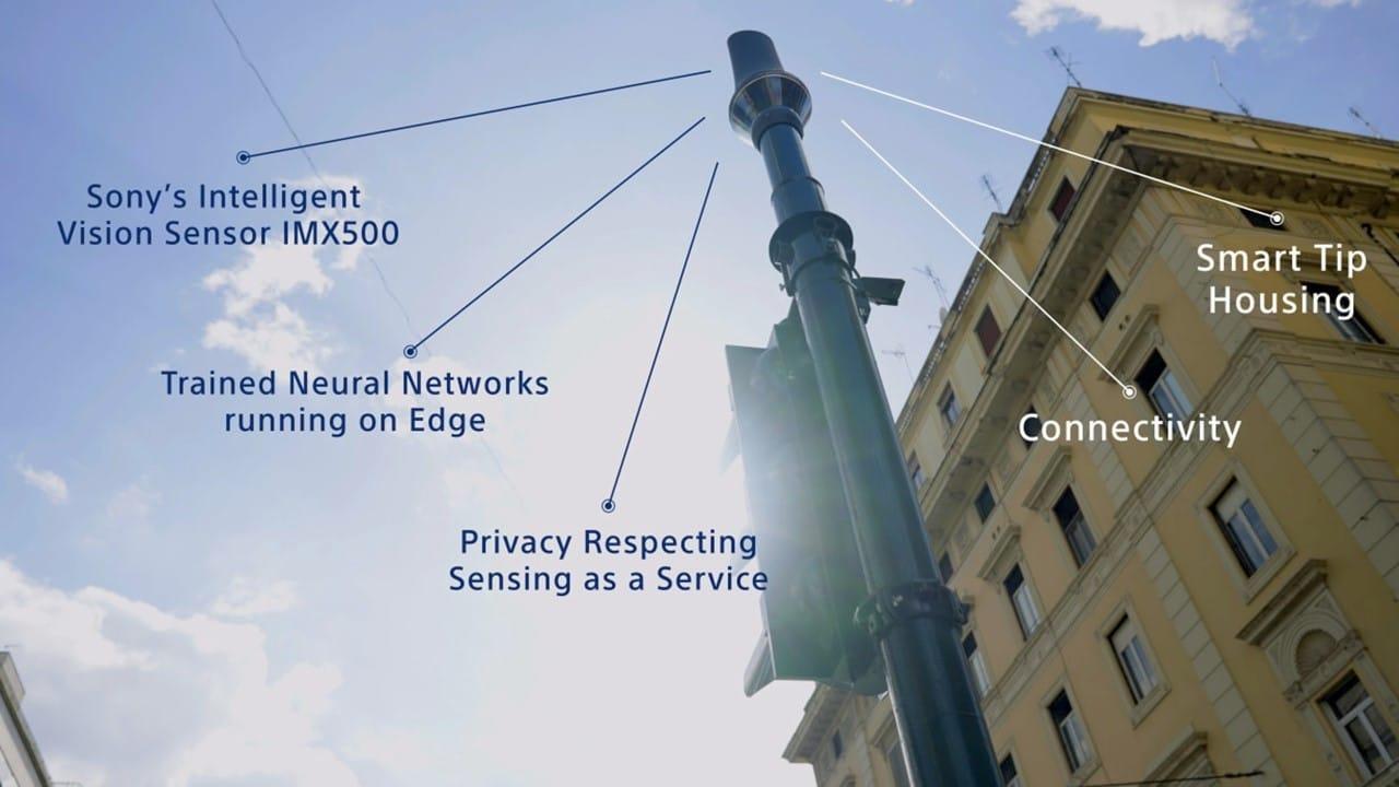 Sony vuole rendere Roma una smart city, si punta ad efficienza e sicurezza thumbnail