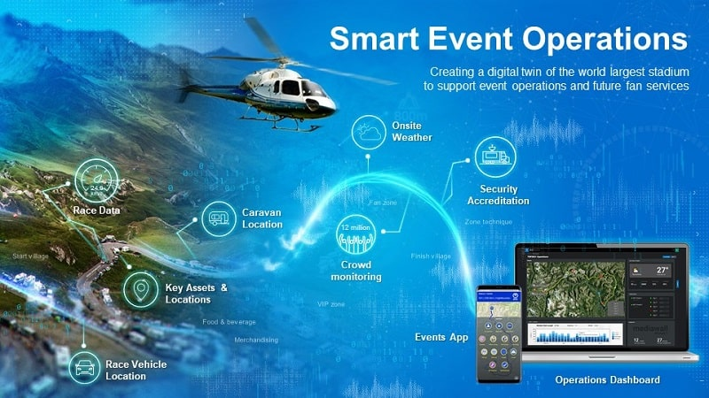 Connected Stadium - Smart Event Operations-min