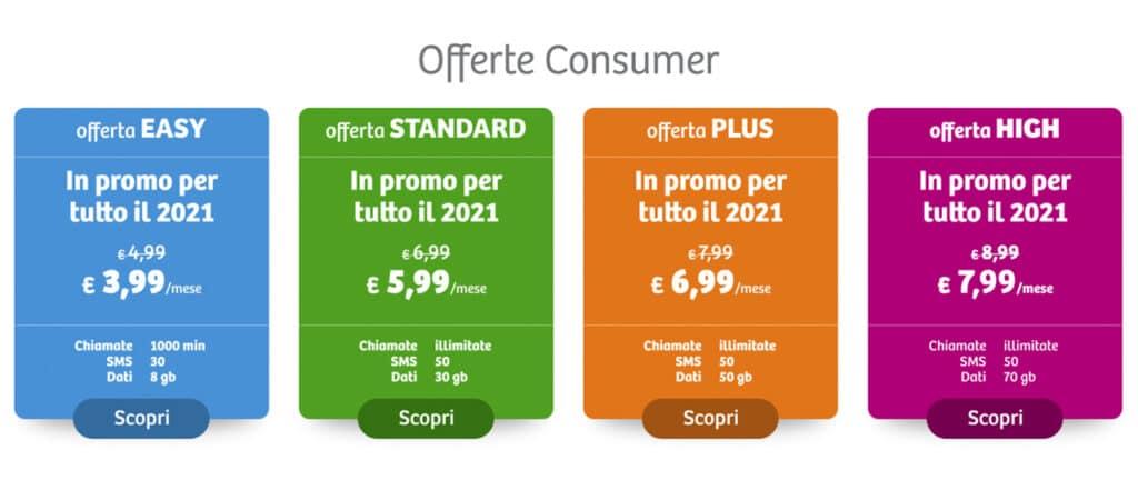 Feder Mobile tariffe - offerte consumer