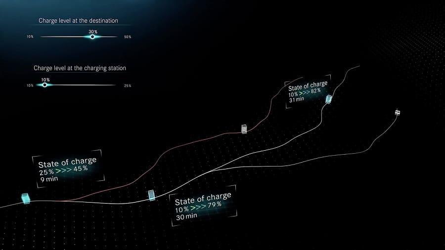 Mercedes 2030 ricarica