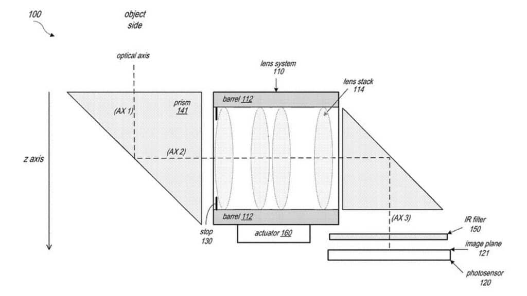 iPhone 14 lente periscopica